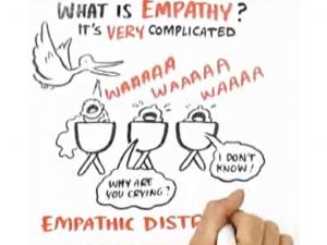 La civiltà dell'empatia: dagli esperimenti sulle scimmie al branding