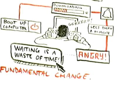 Aspettare è una perdita di tempo