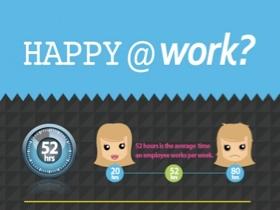 """Lavorare """"felicemente"""""""