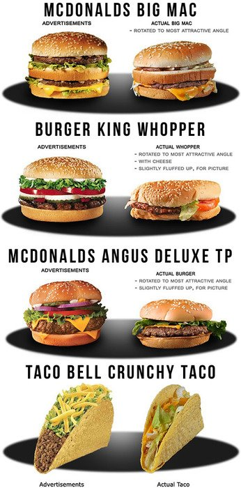 Advertising vs Reality - infographic