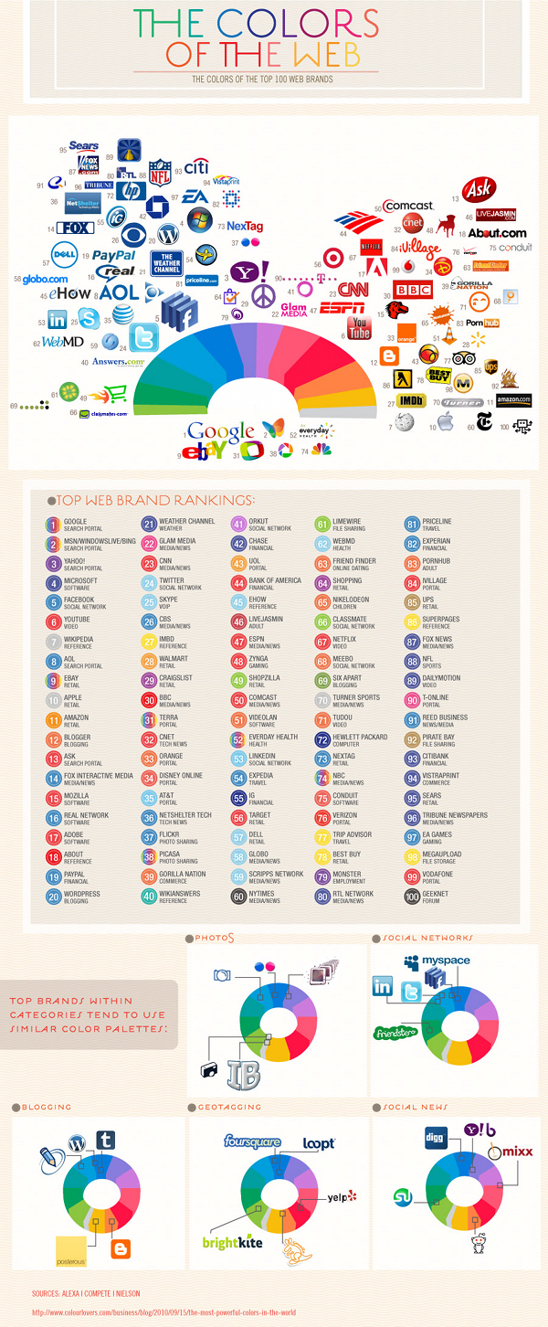 The colors of the web - infographic
