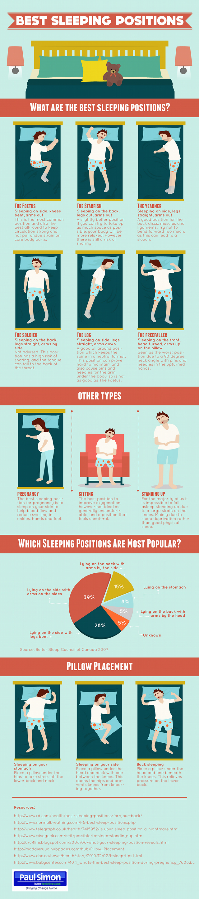 Best Sleeping Positions - infographic