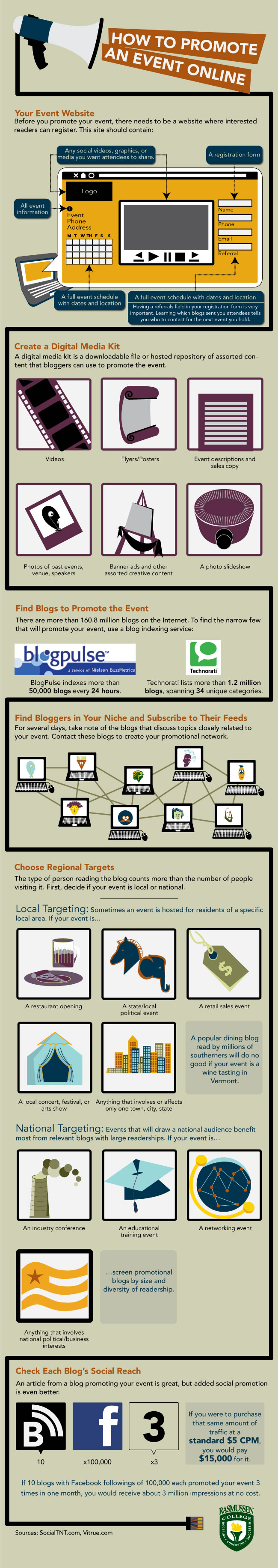 How to Promote an Event Online - infographic