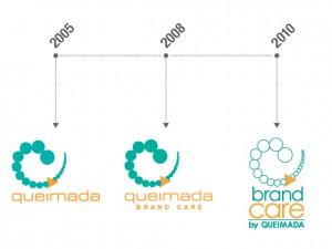 Evoluzione del marchio Queimada
