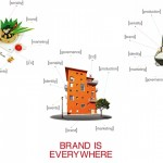 Master IED GSB - Brand is everywhere /concept creativo by Querimada Brand Care