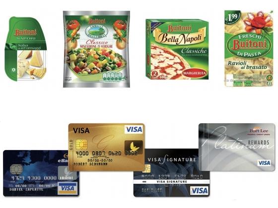 Esempio di portafoglio di marca per Buitoni e Visa