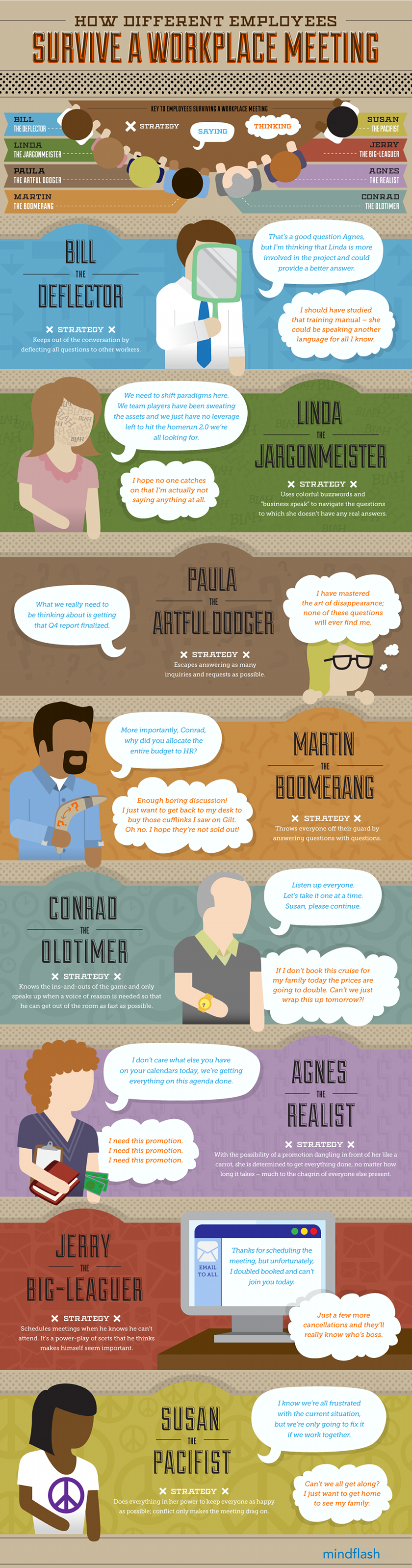 How Different Employees Survive A Workplace Meeting - infografica