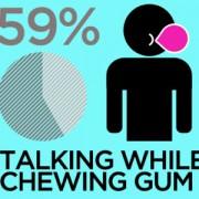 Masticare chewing gum durante un colloquio