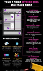 Blog Makeover Guide - infographic