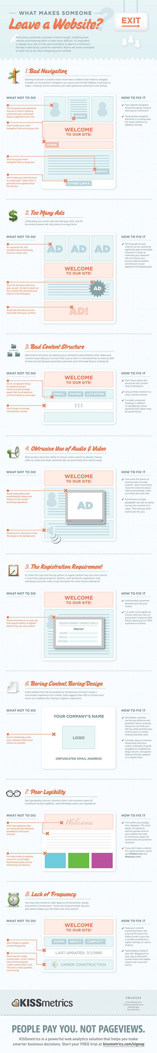 Leaves a website - infographic