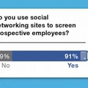 Reppler e il recruitment sui social network