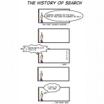 SEO - Search Engine Optimization [via geek&poke]