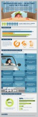 Are employees sick or do they have the 9 to 5 bug? - infographic