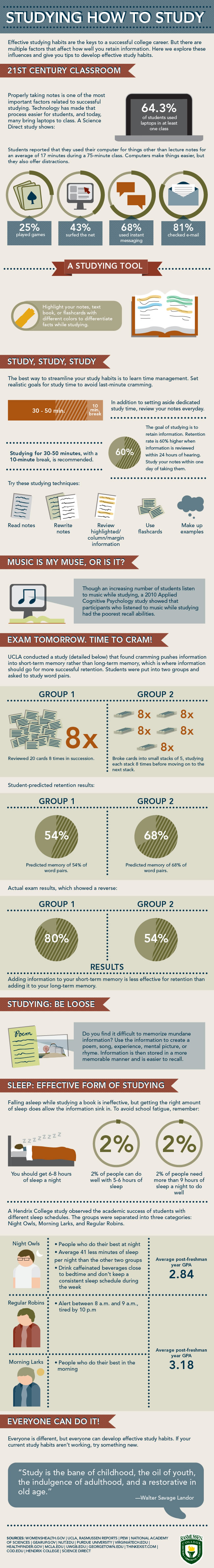 Studying How To Study - infograph