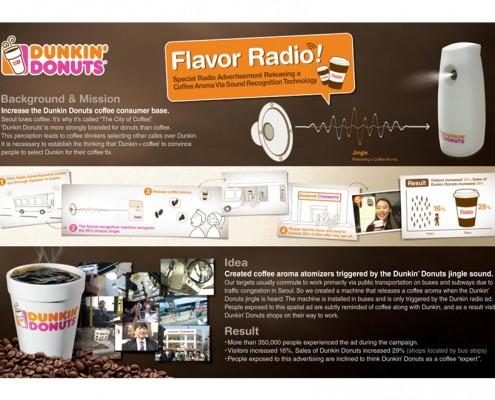 Dunkin' Donuts - campagna marketing olfattivo