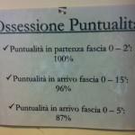#meetFS Direzione Regionale Lazio - obssessions ©AlessandraColucci
