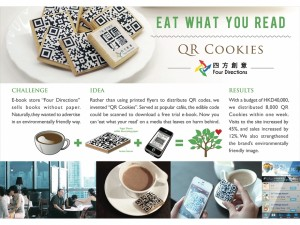"""Four Directions QR-cookies """"Eat what you Read"""""""