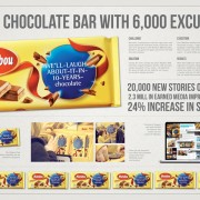 Marabou milk chocolate - ambient marketing