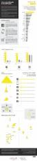 GDO e social media - infographic