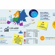 E-commerce - dati Netcomm