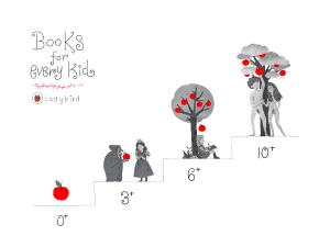 Penguin - campagna pubblicitaria Ladybird 2