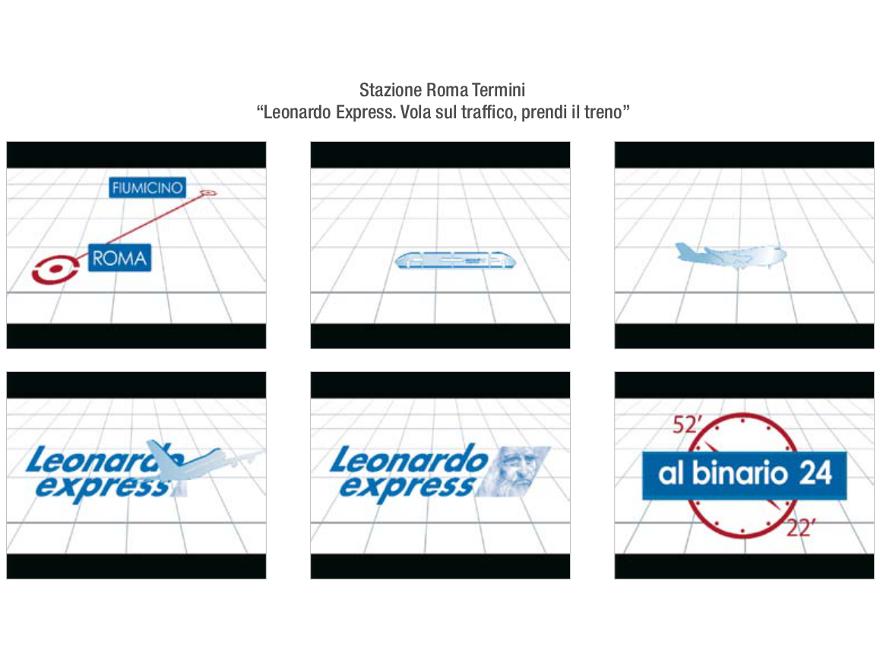Trenitalia - spot Leonardo Express