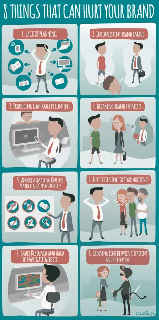 8 cose che possono danneggiare il tuo brand - infografica