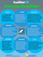 64 ways to improve your twitter marketing - infographic