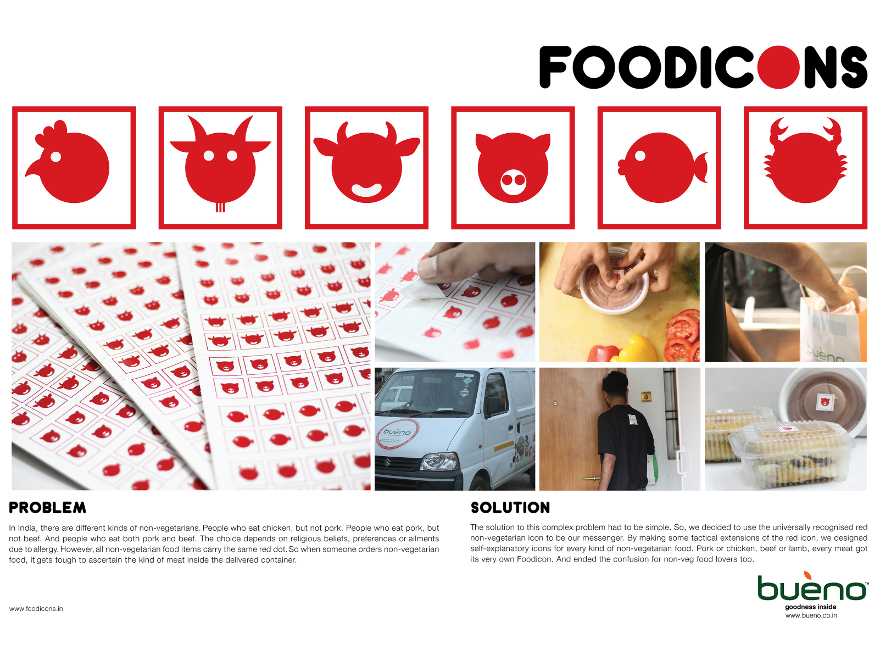 Bueno - Foodicons