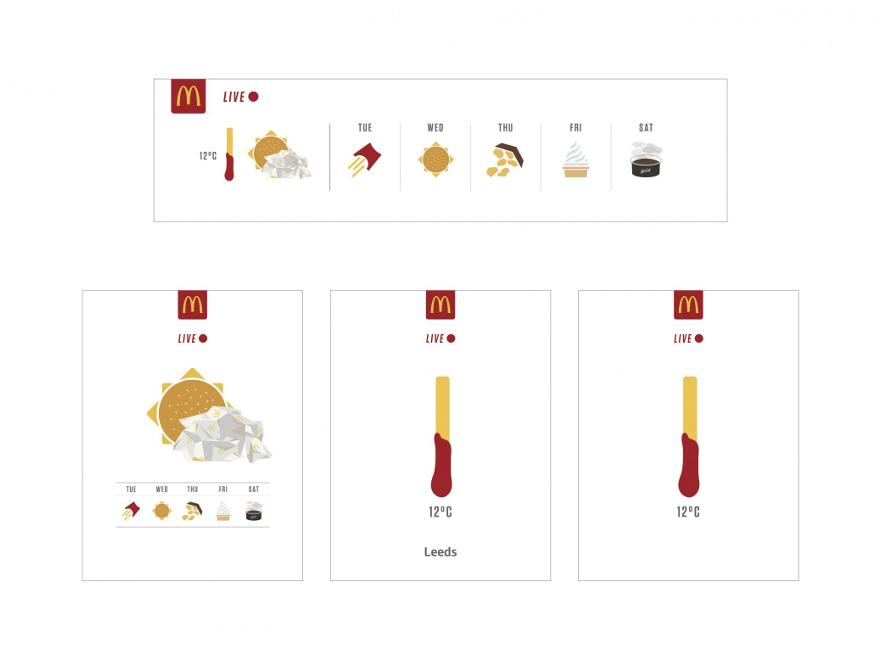 McDonald's - icone