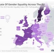 Statista - EU 2019 Gender Equality Index