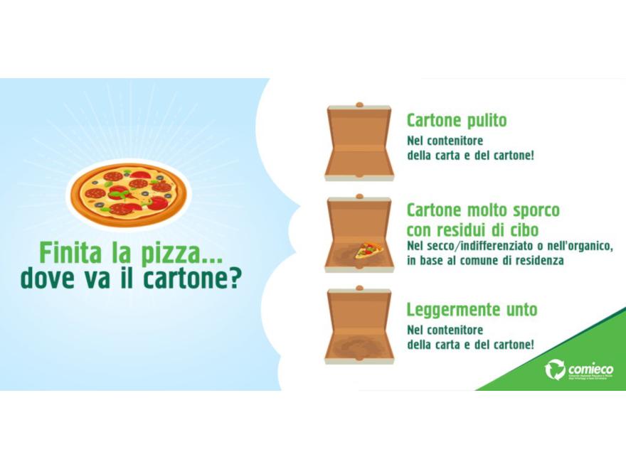 Pizza e riciclo
